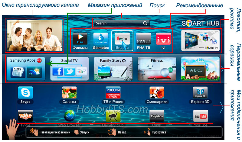 Торрент Тв Samsung Smart Tv